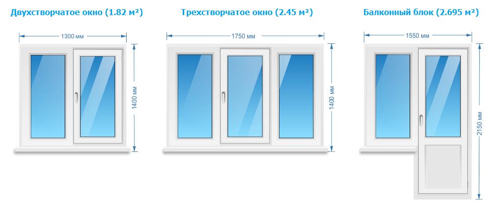 Окна Панорама